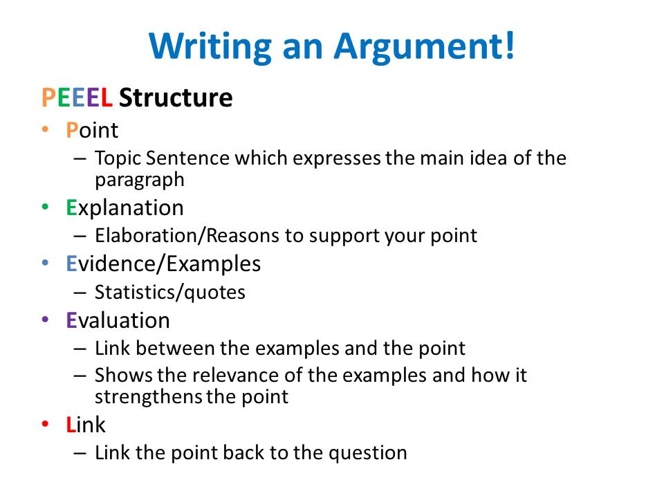 persuasive essay sentence structure Persuasive sentence starters cut out these sentence starters and give to children to use as practice in persuasive arguments created date.